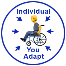 Medical Model of disability